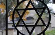 Early Warning: Surge in Antisemitic Violence Ahead